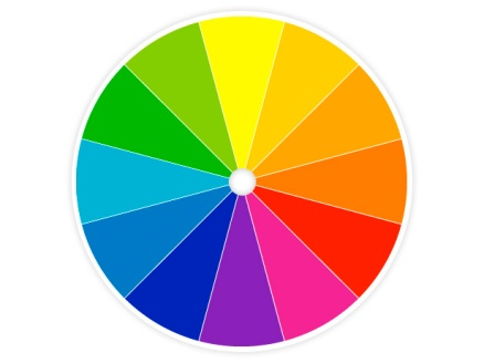 Standard color wheel from HGTV